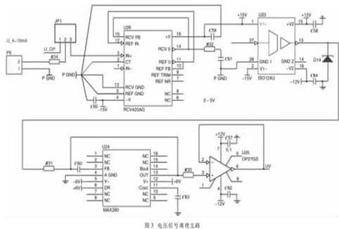 模拟信号的隔离方式很多,常用的方法为隔离放大器,线性光耦以及电压