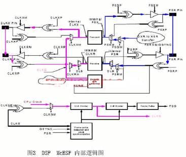 fsgm300n应用电路图