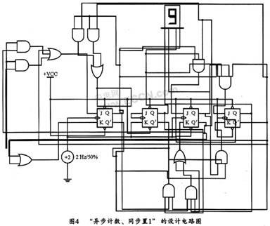 同步时序电路和异步时序电路设计的不同之处在于其进位时,同步时序电