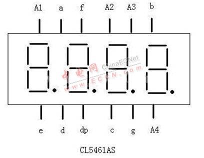 应用 > cpld设计的数码管驱动显示电路  八段数码显示管如图1.