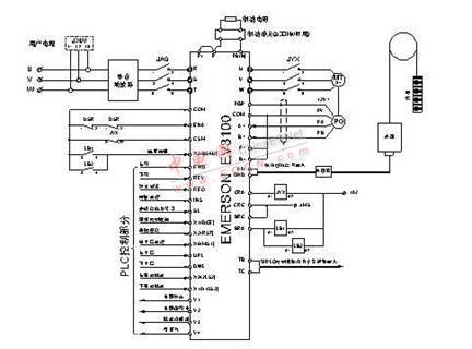 系统硬件电路; 距离控制技术在电梯控制系统的应