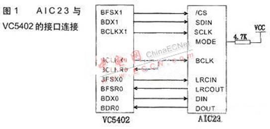 采用tlv320 aic23,它是ti公司的一款高性能立体声音频a/d,d/a放大电路