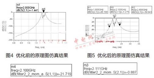 郑冬 王志刚 电子科技大学 自动化工程学院(四川成都 611731) 引言 滤波器的基础是谐振电路,它是一个二端口网络,对通带内的频率信号呈现匹配传输,对阻带频率信号失配而进行发射衰减,从而实现信号频谱过滤功能。微波带通滤波器在无线通信系统中起着至关重要的作用,尤其是在接收机前端。滤波器性能的优劣直接影响到整个接收机性能的好坏,它不仅起到频带和信道选择的作用,而且还能滤除谐波,抑制杂散[1]。平行耦合微带线滤波器是一种分布参数滤波器,它是由微带线或耦合微带线组成,其具有重量轻、结构紧凑、价格低、可靠性高、