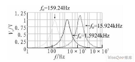 电路,只要给积分器增加二极管限幅电路