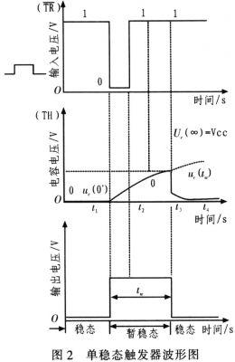单稳态触发器电路的工作原理