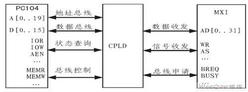测试74ls74逻辑功能的电路图