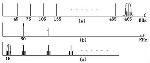 6v直流电平上,ad前放大电路的输出要调整在这个电平.