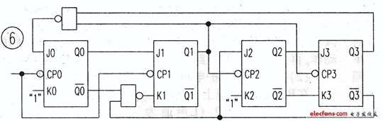 异步计数器电路是指其构成的基本功能单元触发器的